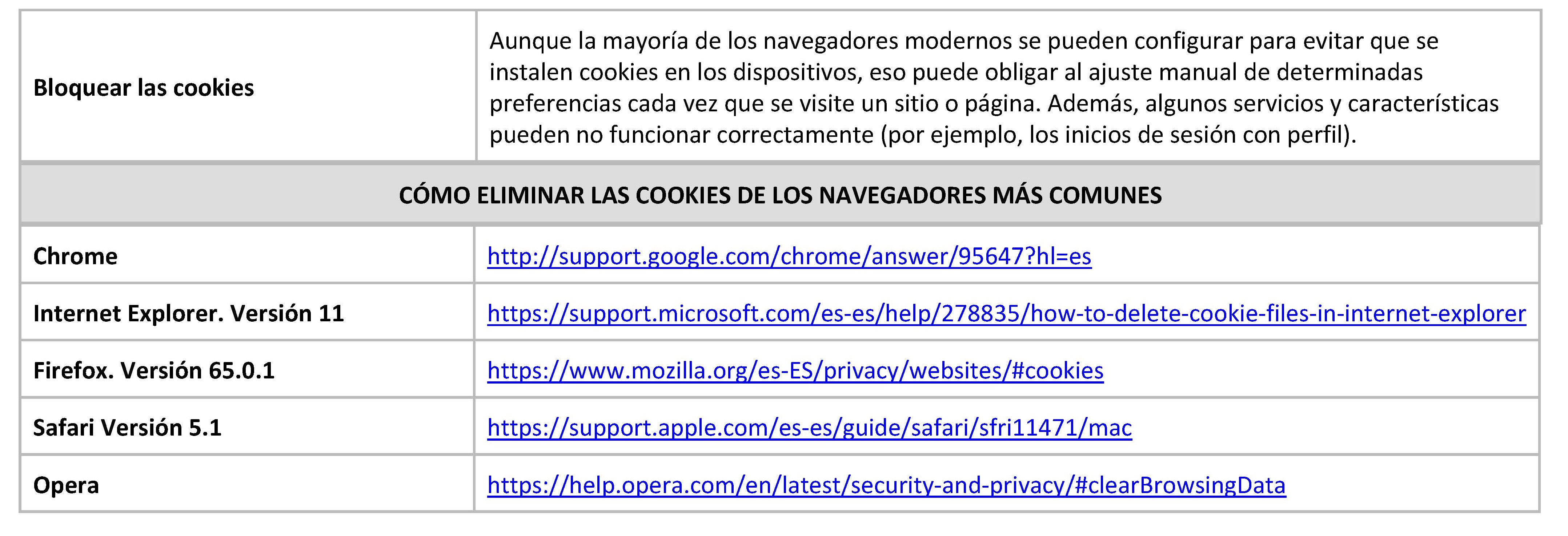 Consent cookies_Página_10 recortada